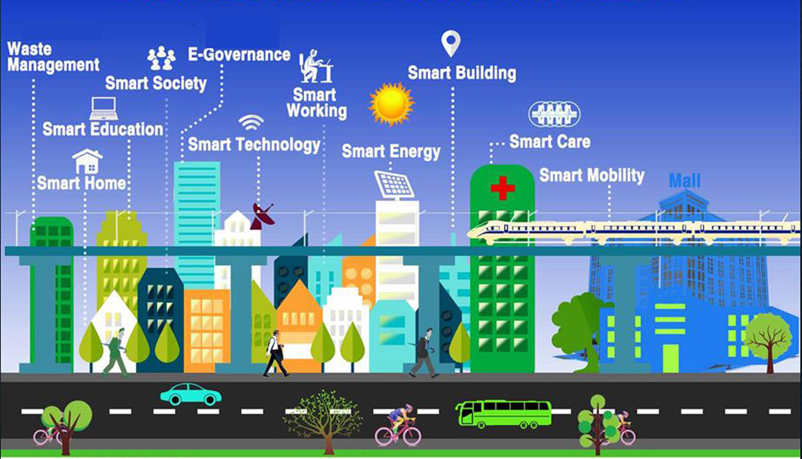 http://smartskilltech.com/images/challenges-to-achieve-Smart-cities-Goal.jpg